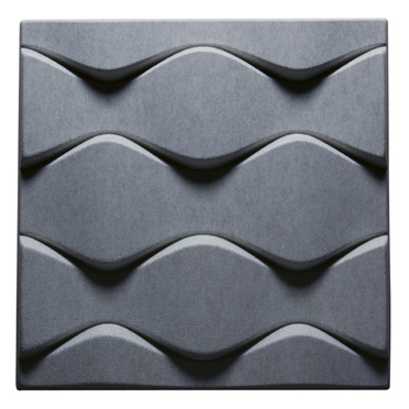 sound proofing for walls