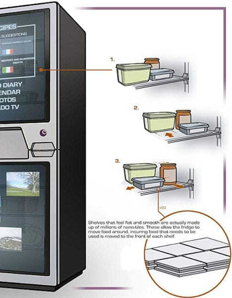 Smart Fridges Can Offer You A Meal 9